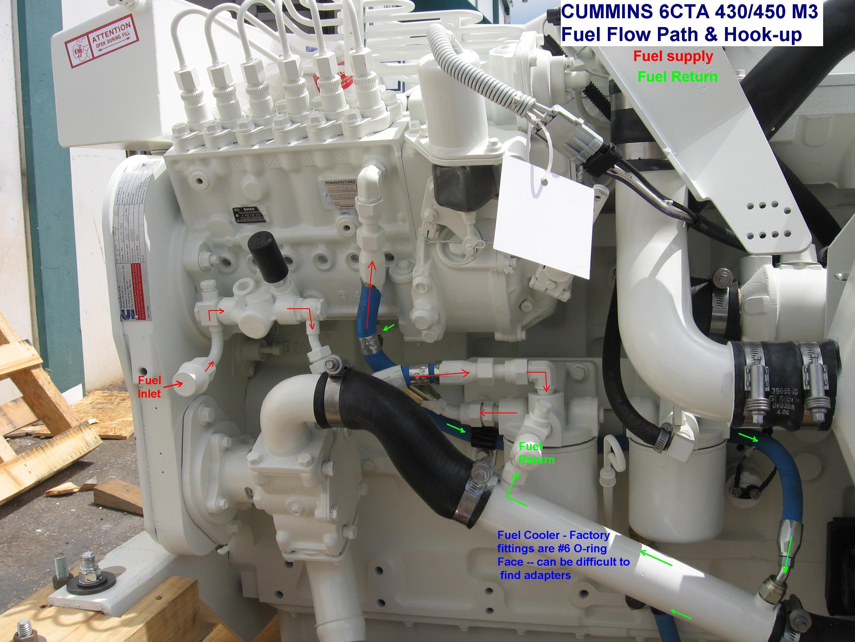 Fuel Flow Diagrams For The Popular 6bta 5 9  U0026 6cta 8 3 450